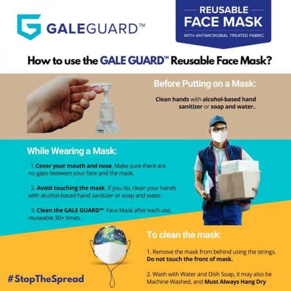 MaskPac GALEGuard resuable facemasks how to use