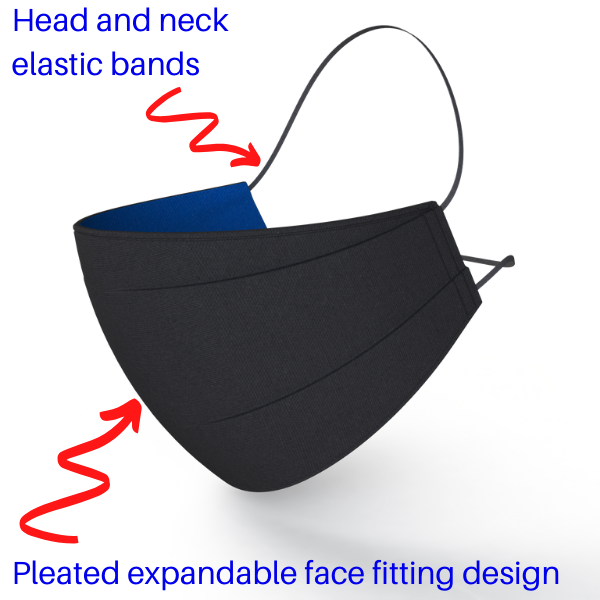 FloatPac pleated face mask features