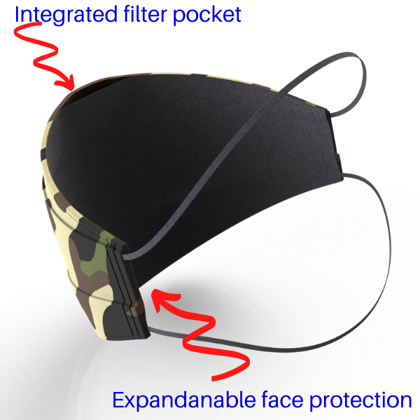 FloatPac cotton pleated face mask features