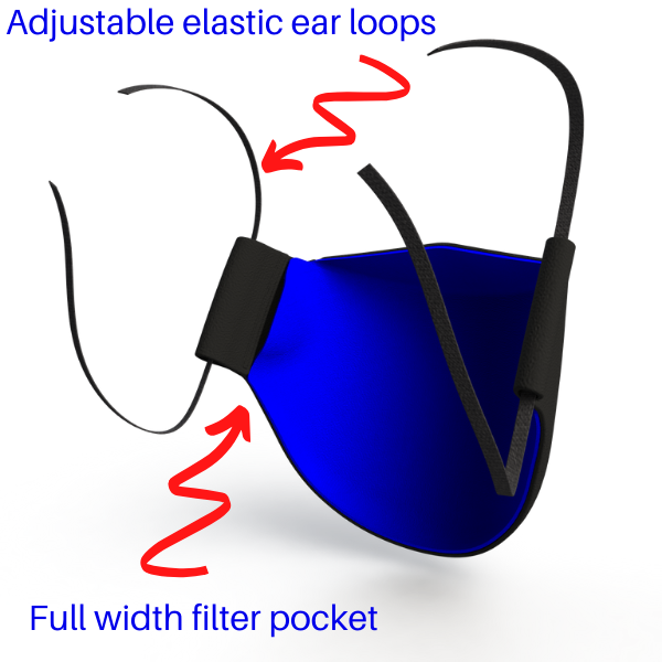 FloatPac fitted face mask features